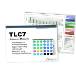 TLC7 Brain-Based Assessment