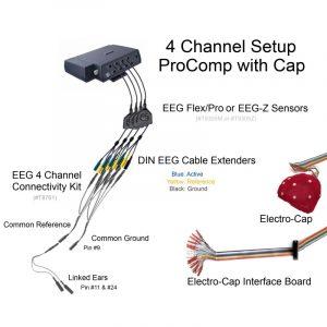 4 channel setup procomp cap